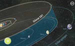 美国科学家发现迄今最类似地球行星 - 科学探索