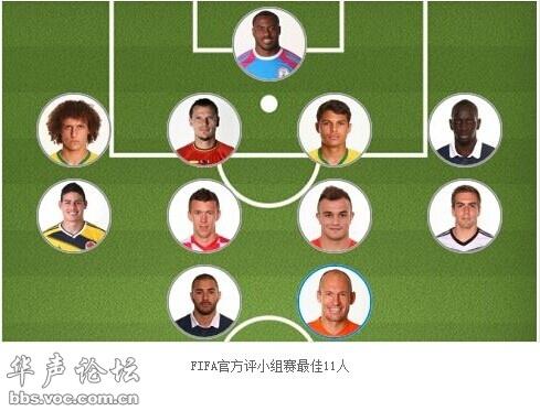 世界杯小组赛数据榜最佳11人:梅西内马尔双双