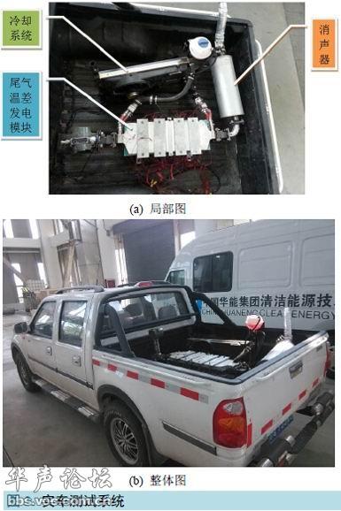 节能减排 从改装汽车尾气发电装置说起高清图片