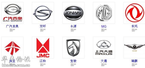 国产车的标志及名称_车标志图片名字大全外国车标志大全求国内外