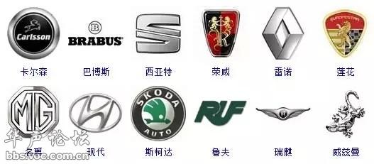 史上最全的汽车品牌标志高清图片