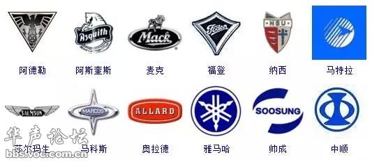 史上最全的汽车品牌标志